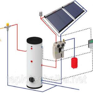 Готові сонячні комплекти